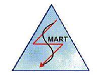 Smart SA