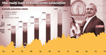 Foto-Grafic-Euro