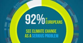 climat UE