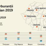 Preturi-carburanti-Petrom-14-ian-2019
