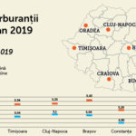 Preturi-carburanti-Petrom-7-ian-2019