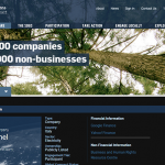 Enel, included for the 11th consecutive year on the list of companies Global Compact LEAD